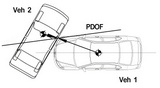 Car Crash Diagram